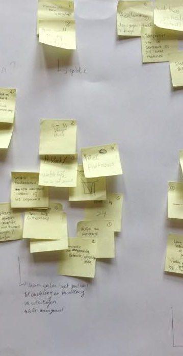 Foto van memo's met aantekeningen van een workshop van Burgeratetelier van Peen en Ui